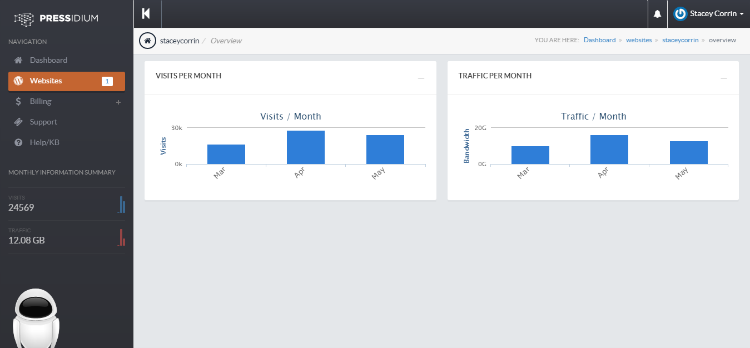 Pressidium Customer Portal View Site