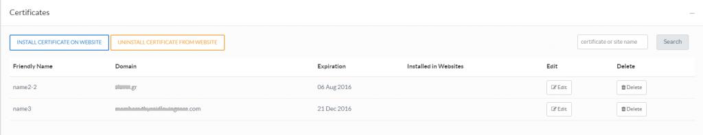 Pressidium SSL Certificates List