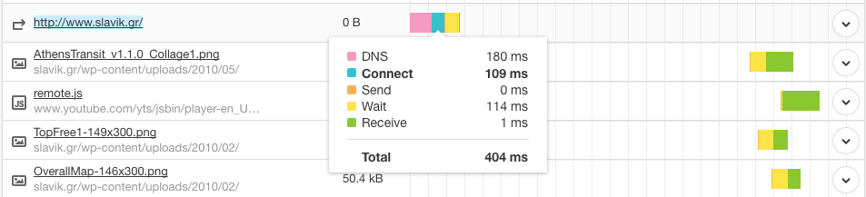 Connect response time