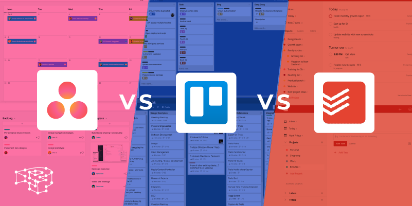 Image for Asana vs Trello vs Todoist – Which is the Best?