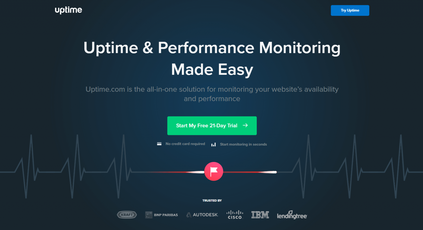 Monitor your website with Uptime