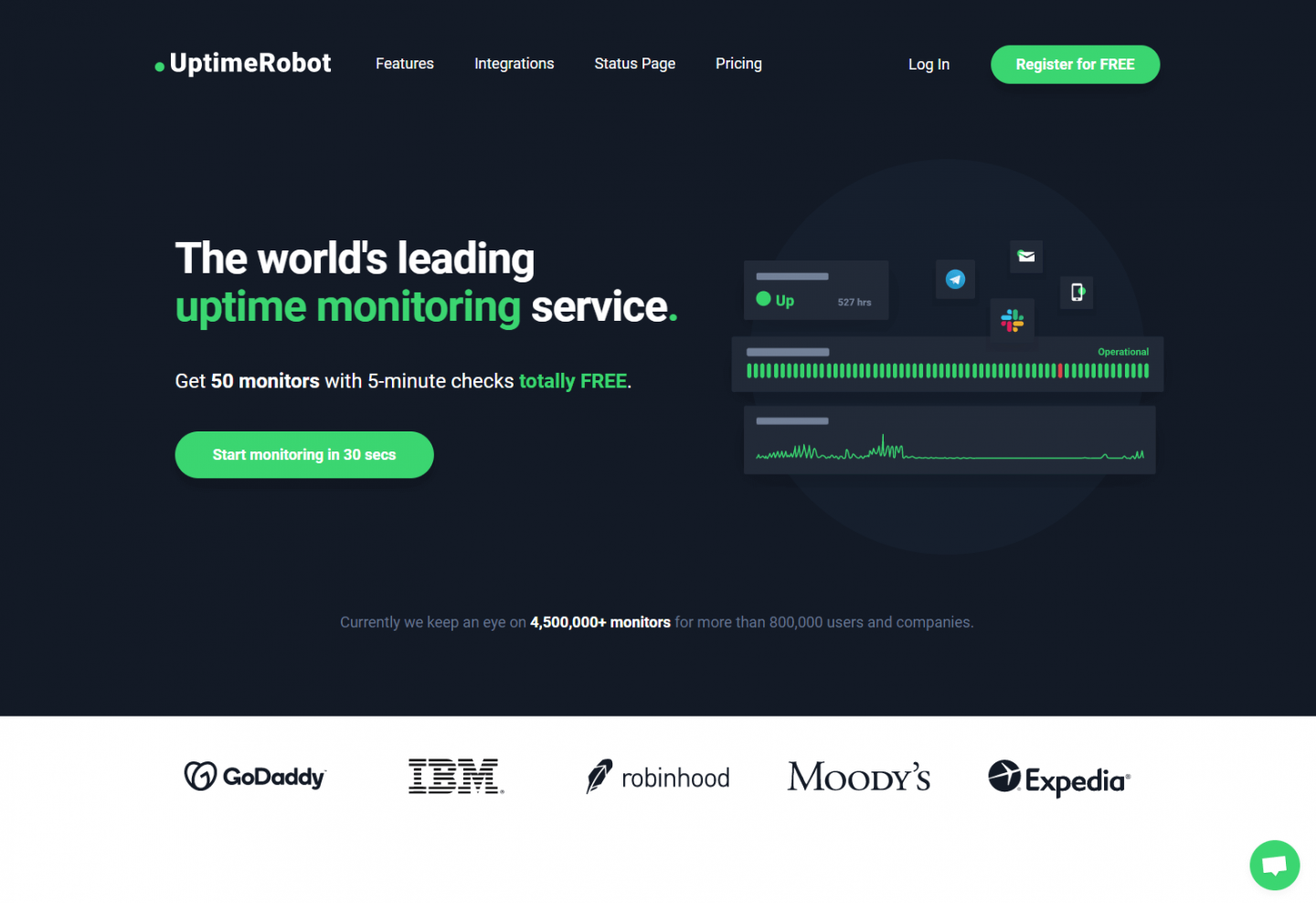 Monitor your website with uptime robot